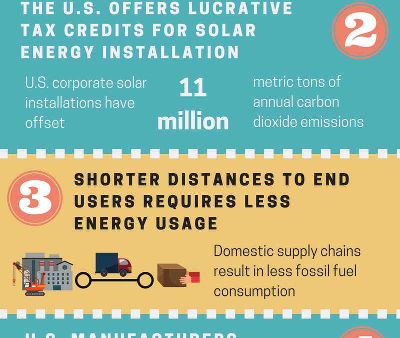 [Infographic] Reshoring is good for the environment