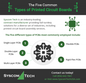 five types of printed circuit boards